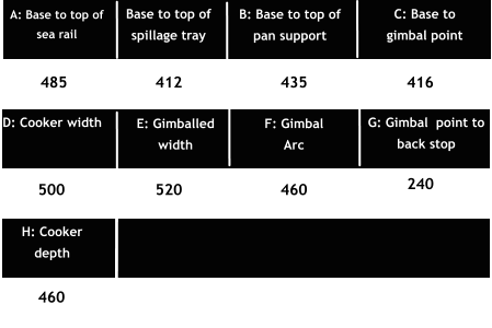 A: Base to top of sea rail Base to top of spillage tray C: Base to gimbal point 485 412 435 416 B: Base to top of pan support D: Cooker width  E: Gimballed width F: Gimbal Arc G: Gimbal  point to back stop H: Cooker depth 500 520 460 240 460